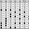 「大相撲七月場所」9日目の結果です。上位陣は安泰。最高点はtatsuさんの8点。