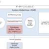 Oracle データベース アーキテクチャ(SGA)