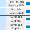 第10世代のCore i3-10110Uのベンチマークは、第7世代のCore i7より速い!