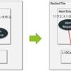 RocketChpのRoCCインタフェースに専用ハードウェアを接続して、性能測定する(専用ハードウェア高速化)