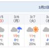 天気予報(3.2現在)