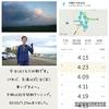 2018年10月4日(木)【朝の気温は3℃台&桃色の十勝岳連邦の巻】
