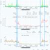YAMAHA RTX系 統計グラフから機器固有の癖を読む