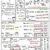 簿記きほんのき29【仕訳】販売した時の送料(相手負担)