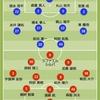 J1リーグ 第7節 浦和レッズ(A) vs FC東京(H) 素晴らしかったFC東京、でも勝ったのはレッズ。