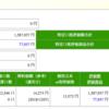 【セゾン投信】運用3ヶ月目