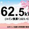 5/14の発電量は62.5kWh