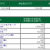 8/1 デイトレ結果 8月スタート